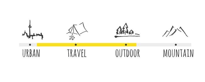 einsatzgebiet adventurer
