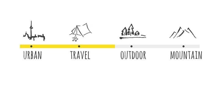 einsatzgebiet-traveller